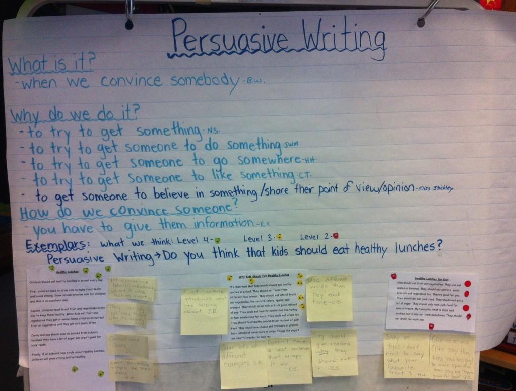 persuasive writing samples for kids